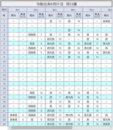 winprof_kawaguchiko20190821.JPG